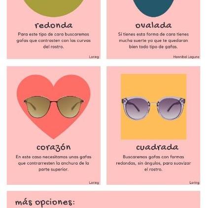 Las gafas perfectas